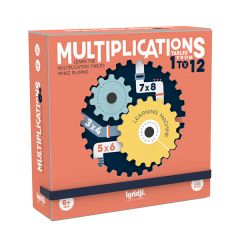 Multiplications Game